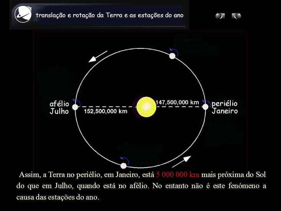 Assim, a Terra no periélio, em Janeiro, está 5 000 000 km mais próxima do Sol do que em Julho, quando está no afélio. No entanto não é este fenómeno a