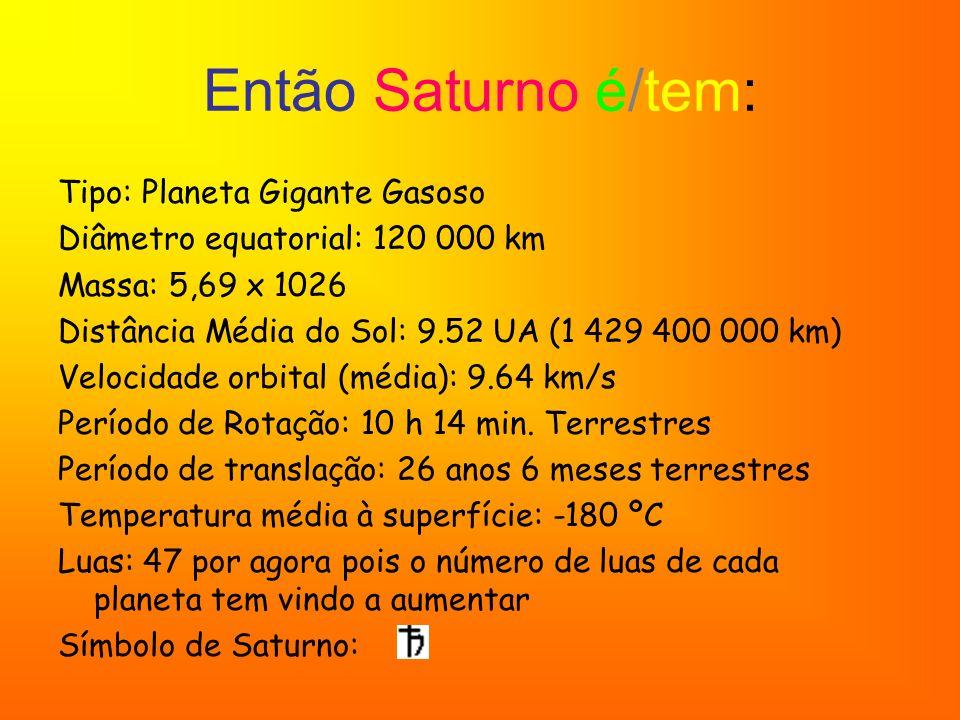 Os Anéis de Saturno Os anéis de Saturno são constituídos essencialmente por uma mistura de gelo, poeiras e material rochoso.