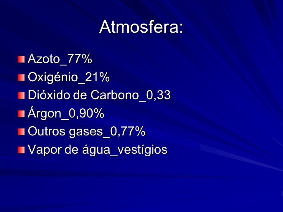 Atmosfera: Azoto_77%Oxigénio_21% Dióxido de Carbono_0,33 Árgon_0,90% Outros gases_0,77% Vapor de água_vestígios