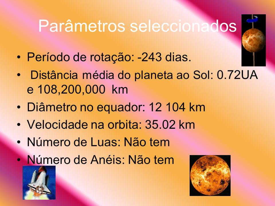 Parâmetros seleccionados Período de rotação: -243 dias.