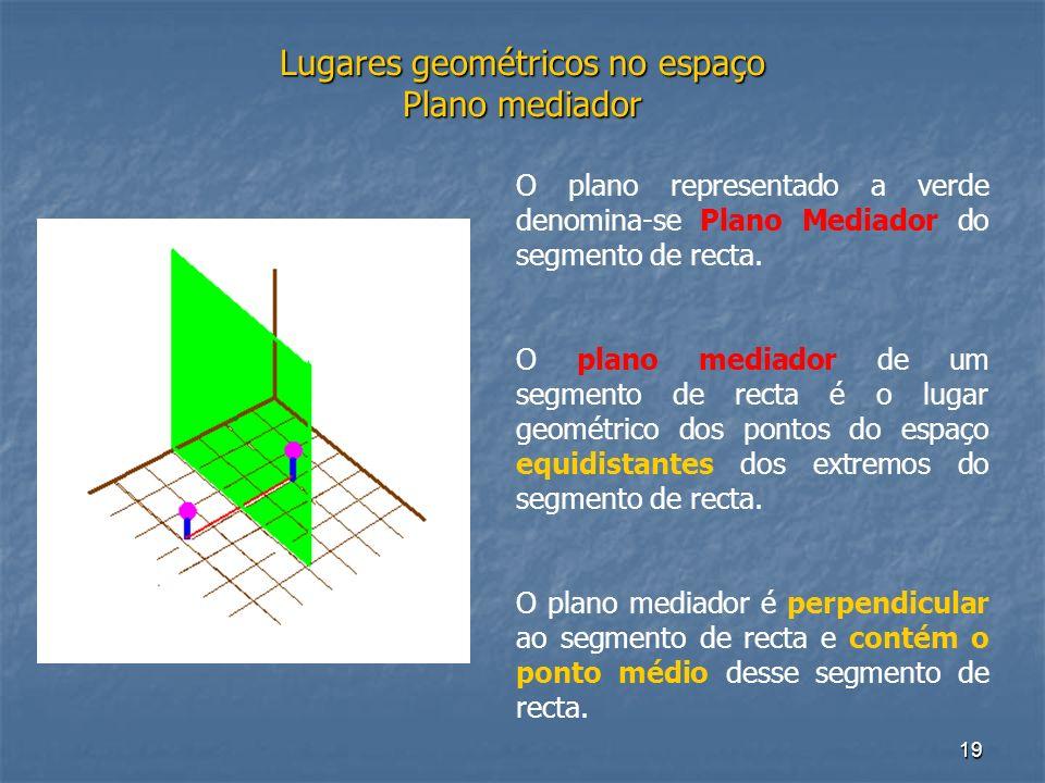 19 Lugares geométricos no espaço Plano mediador O plano representado a verde denomina-se Plano Mediador do segmento de recta. O plano mediador de um s