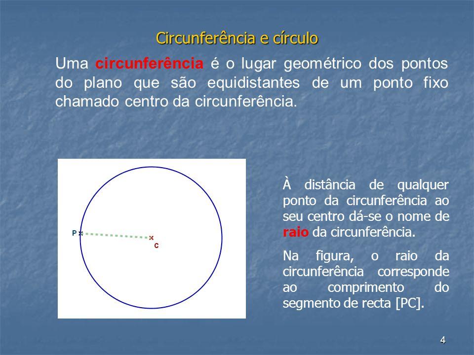 4 Circunferência e círculo Uma circunferência é o lugar geométrico dos pontos do plano que são equidistantes de um ponto fixo chamado centro da circun