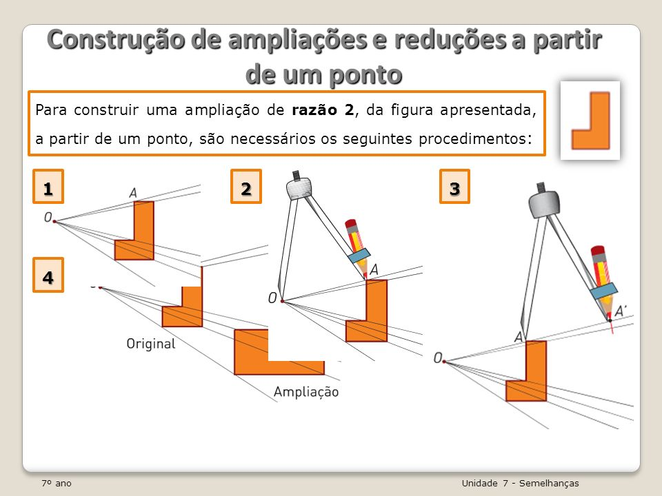 7º ano Unidade 7 - Semelhanças Construção de ampliações e reduções a partir de um ponto Para construir uma ampliação de razão 2, da figura apresentada