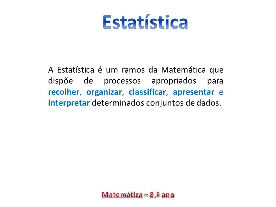 A Estatística é um ramos da Matemática que dispõe de processos apropriados para recolher, organizar, classificar, apresentar e interpretar determinado