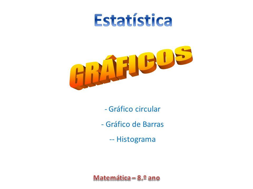 - Gráfico circular - Gráfico de Barras -- Histograma