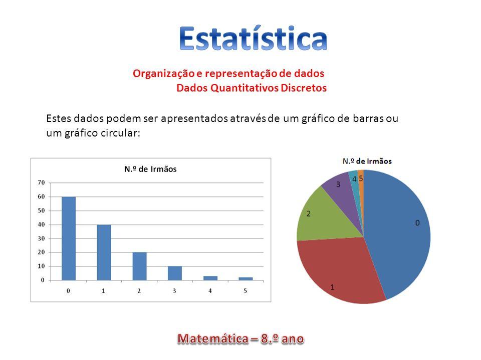 Organização e representação de dados Dados Quantitativos Discretos Estes dados podem ser apresentados através de um gráfico de barras ou um gráfico ci