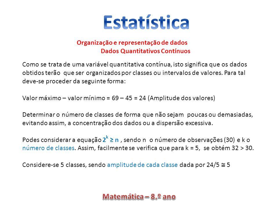 Organização e representação de dados Dados Quantitativos Contínuos Como se trata de uma variável quantitativa contínua, isto significa que os dados ob