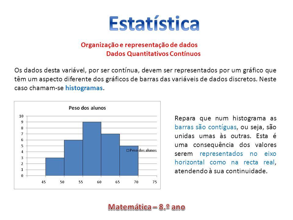 Organização e representação de dados Dados Quantitativos Contínuos Os dados desta variável, por ser contínua, devem ser representados por um gráfico q