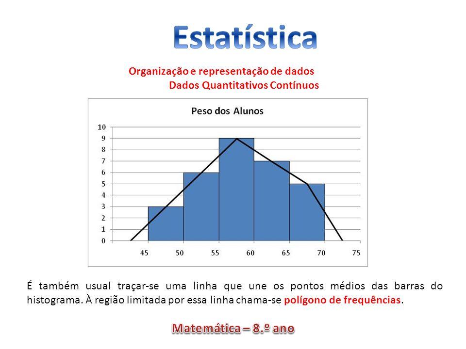Organização e representação de dados Dados Quantitativos Contínuos É também usual traçar-se uma linha que une os pontos médios das barras do histogram
