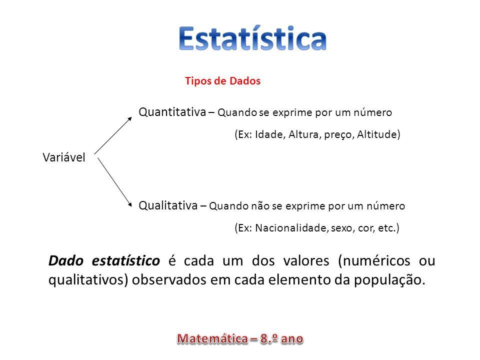 Quantitativa – Quando se exprime por um número (Ex: Idade, Altura, preço, Altitude) Variável Qualitativa – Quando não se exprime por um número (Ex: Na