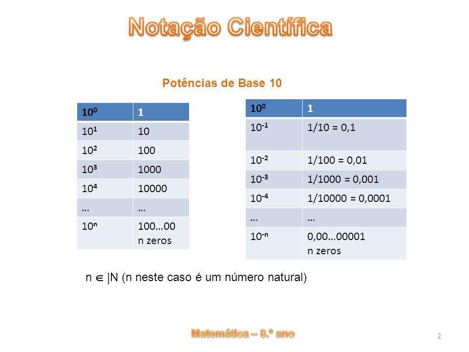 3 Hoje é normal o uso da notação científica, isto é a escrita de um número com o auxílio de potências de base 10.