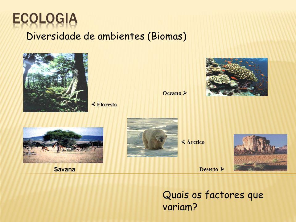 Diversidade de ambientes (Biomas) Deserto Árctico Floresta Oceano Savana Quais os factores que variam?