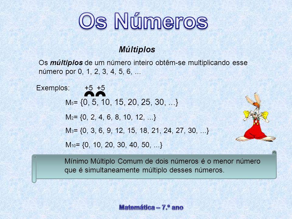 Os múltiplos de um número inteiro obtêm-se multiplicando esse número por 0, 1, 2, 3, 4, 5, 6,... Múltiplos Exemplos: +5 +5 M 5 = {0, 5, 10, 15, 20, 25