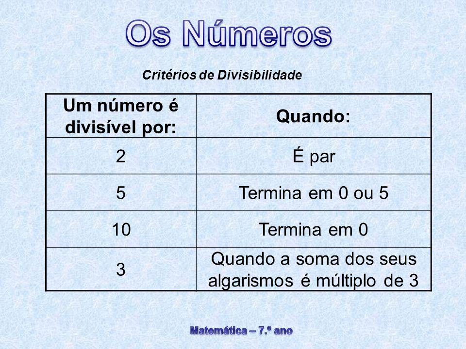 Exemplos: 324 é divisível por 2 (porque é par) e 3 (porque 3 + 2 + 4 = 9 que é múltiplo de 3) 1245 é divisível por 3 (porque 1+2+4+5 =12) e por 5 (termina em 5) 830 é divisível por 2 (porque é par), por 5 e por 10 (porque termina em 0) NOTA: Pode dizer-se que um número é divisível por outro ou múltiplo.
