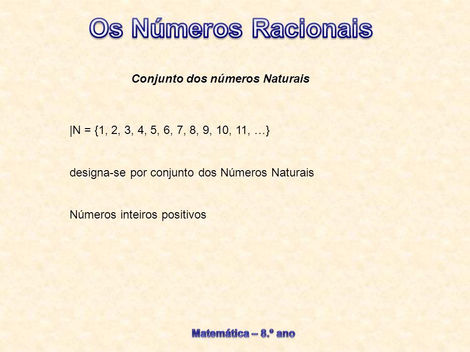 Ao conjunto dos números inteiros positivos, negativos e zero, chamamos conjunto dos números inteiros relativos e representa-se por Z.
