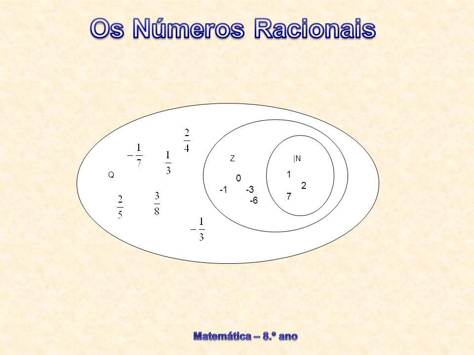 Q = {Números racionais positivos e o zero} Q = {Números racionais negativos e o zero} Q = {Números racionais positivos} Q = {Números racionais negativos} SubConjuntos de Q