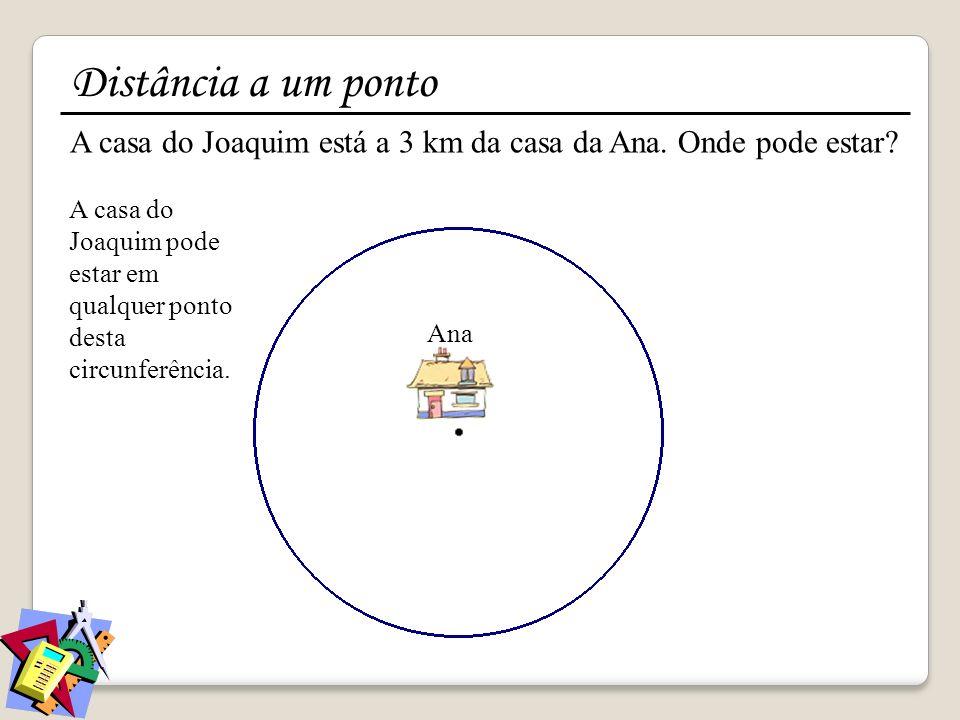 A casa do Joaquim pode estar em qualquer ponto desta circunferência. A casa do Joaquim está a 3 km da casa da Ana. Onde pode estar? Ana Distância a um