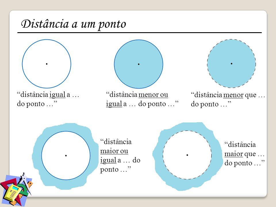 Distância a um ponto distância igual a … do ponto … distância menor ou igual a … do ponto … distância menor que … do ponto … distância maior que … do