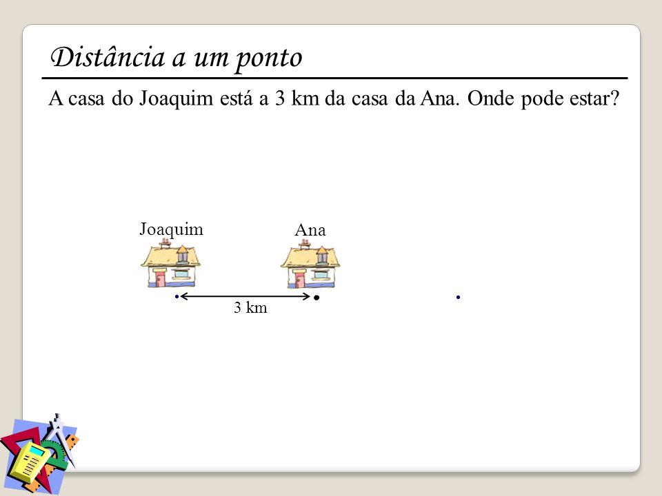 Joaquim Distância a um ponto A casa do Joaquim está a 3 km da casa da Ana.