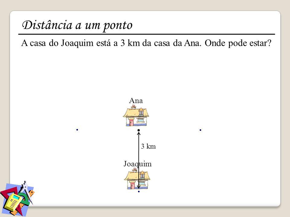 Joaquim Distância a um ponto A casa do Joaquim está a 3 km da casa da Ana. Onde pode estar? Ana 3 km