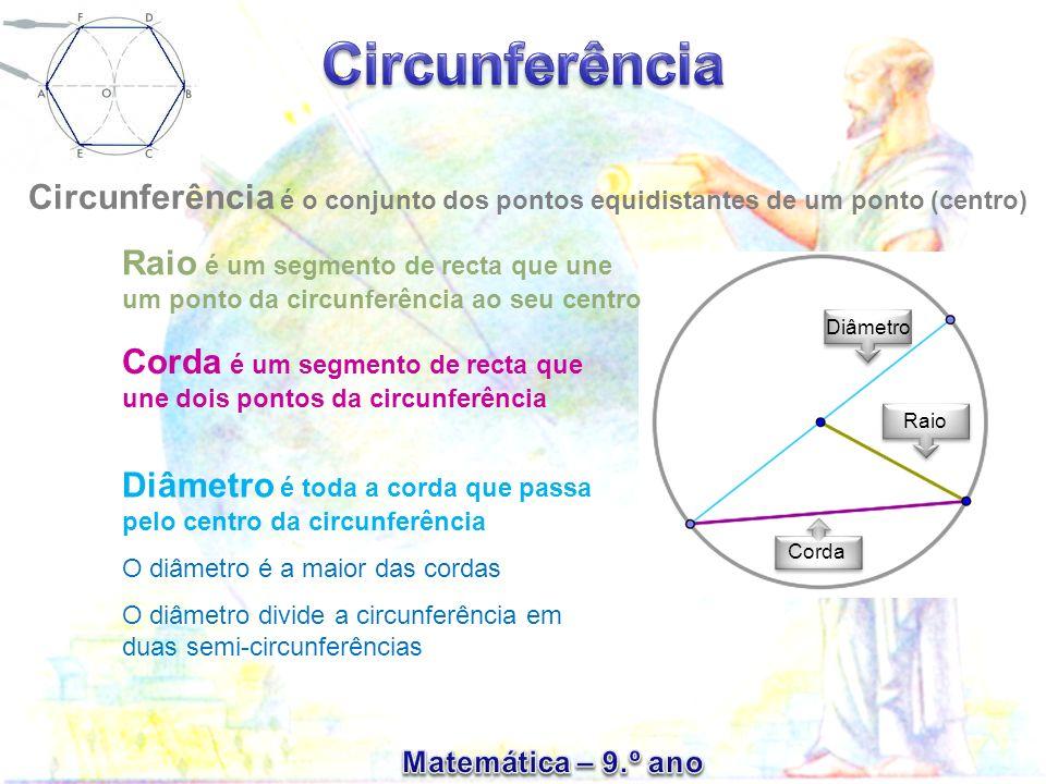 Circunferência é o conjunto dos pontos equidistantes de um ponto (centro) Corda é um segmento de recta que une dois pontos da circunferência Diâmetro