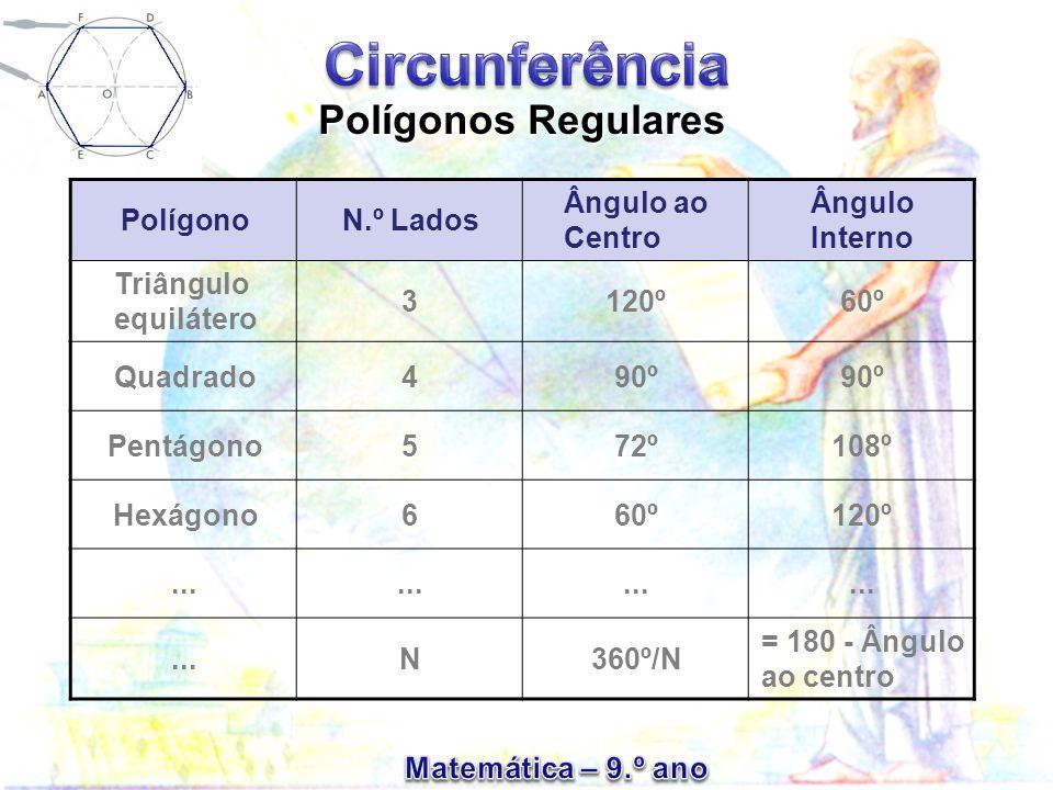 Polígonos Regulares PolígonoN.º Lados Ângulo ao Centro Ângulo Interno Triângulo equilátero 3120º60º Quadrado490º Pentágono572º108º Hexágono660º120º...