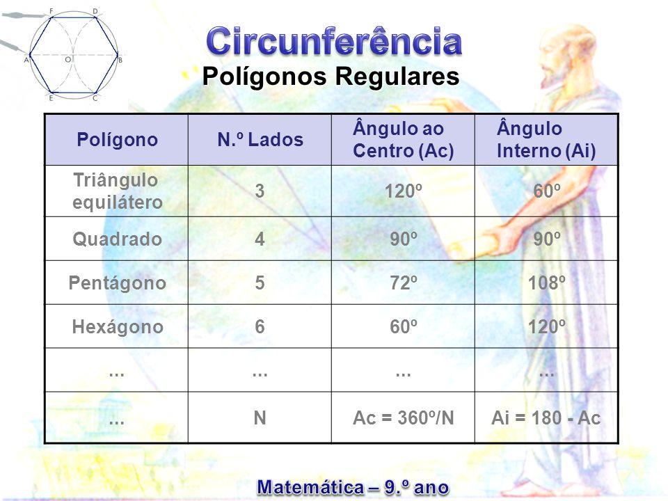 Polígonos Regulares PolígonoN.º Lados Ângulo ao Centro (Ac) Ângulo Interno (Ai) Triângulo equilátero 3120º60º Quadrado490º Pentágono572º108º Hexágono6