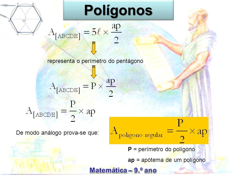 representa o perímetro do pentágono De modo análogo prova-se que: P = perímetro do polígono ap = apótema de um polígono PolígonosPolígonos