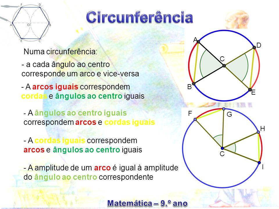 PolígonosPolígonos Concluímos que: A amplitude do ângulo ao centro correspondente ao lado de um polígono regular de n lados é Um p pp polígono diz-se inscrito numa circunferência se esta contém todos os seus vértices.