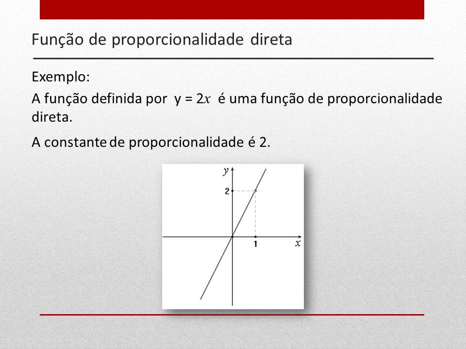 Função de proporcionalidade direta Exemplo: A função definida por y = 2 x é uma função de proporcionalidade direta. A constante de proporcionalidade é