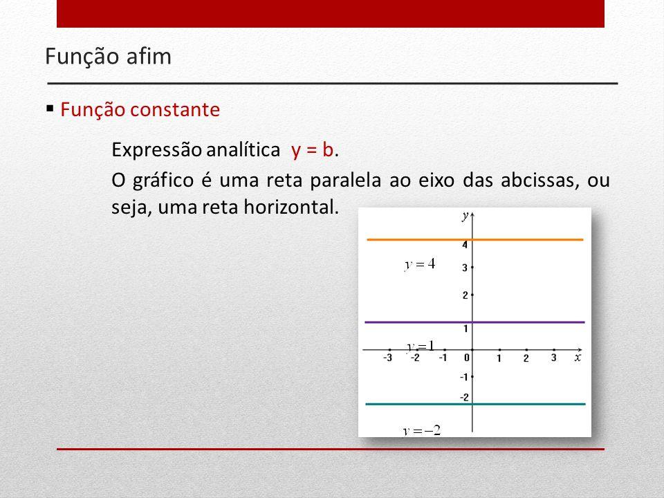 Função afim Função constante Expressão analítica y = b. O gráfico é uma reta paralela ao eixo das abcissas, ou seja, uma reta horizontal.