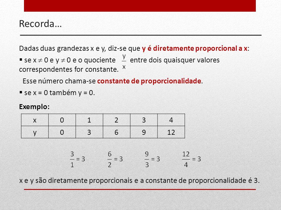 Recorda… Dadas duas grandezas x e y, diz-se que y é diretamente proporcional a x: se x 0 e y 0 e o quociente entre dois quaisquer valores corresponden