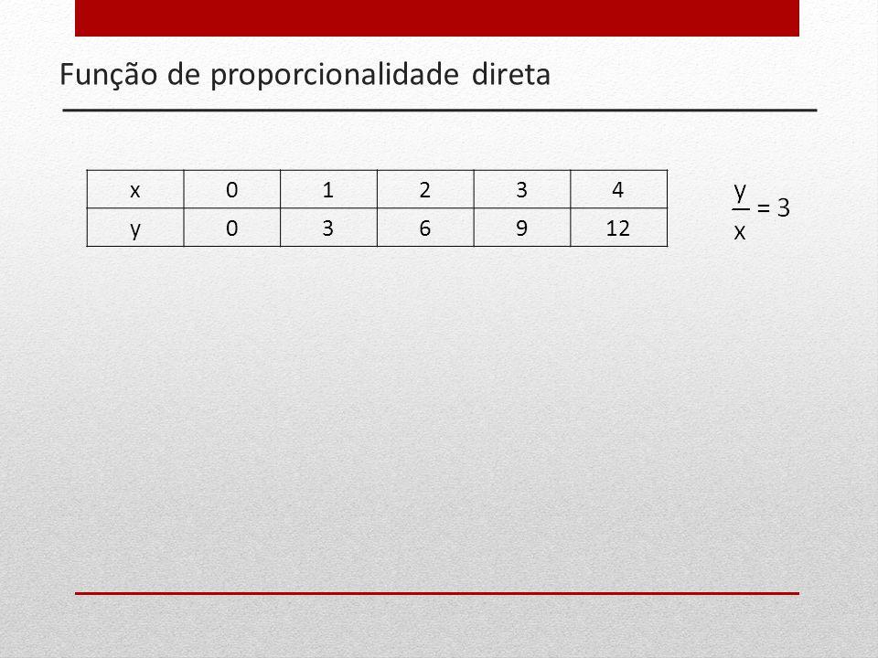Função de proporcionalidade direta x01234 y036912