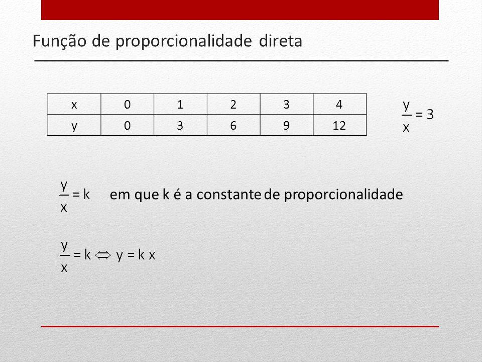 Função de proporcionalidade direta em que k é a constante de proporcionalidade x01234 y036912