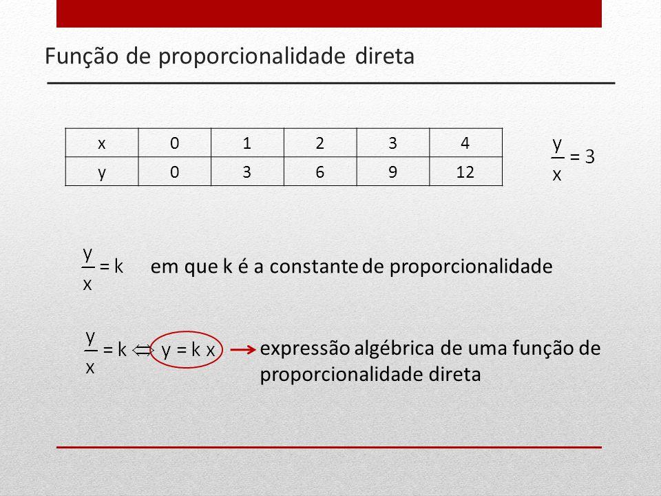 Função de proporcionalidade direta em que k é a constante de proporcionalidade expressão algébrica de uma função de proporcionalidade direta x01234 y0