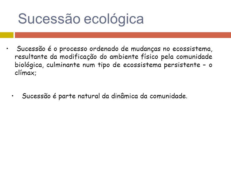 Sucessão ecológica Sucessão é o processo ordenado de mudanças no ecossistema, resultante da modificação do ambiente físico pela comunidade biológica,