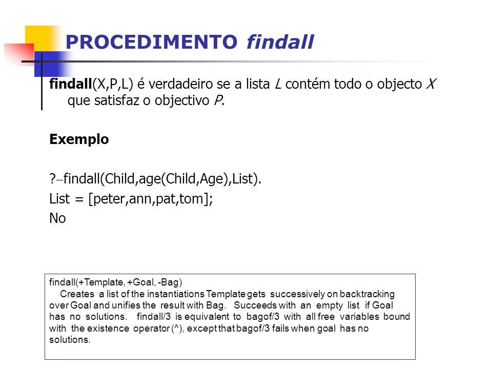PROCEDIMENTO findall findall(X,P,L) é verdadeiro se a lista L contém todo o objecto X que satisfaz o objectivo P.