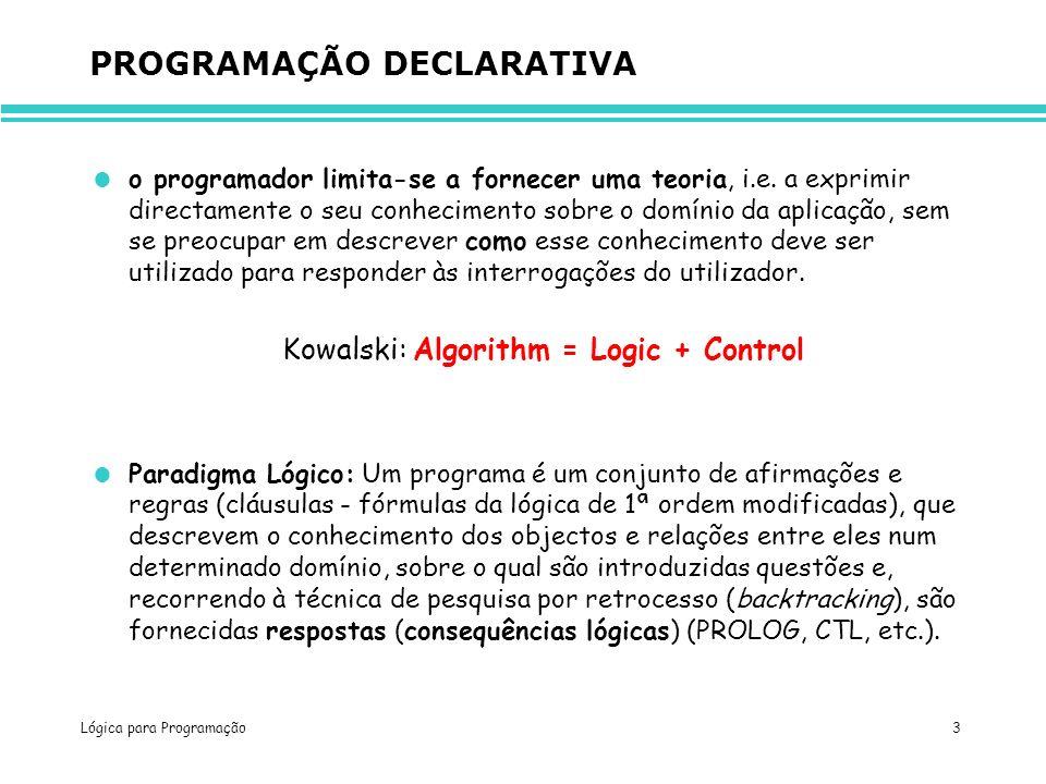 Lógica para Programação 3 PROGRAMAÇÃO DECLARATIVA o programador limita-se a fornecer uma teoria, i.e. a exprimir directamente o seu conhecimento sobre