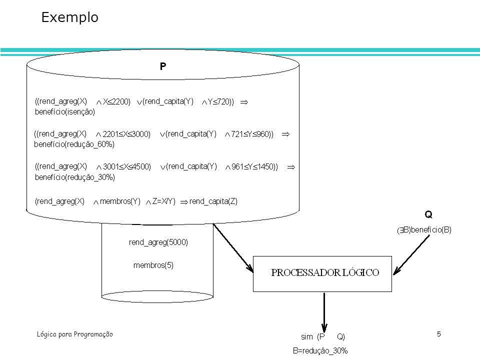 Lógica para Programação 5 Exemplo