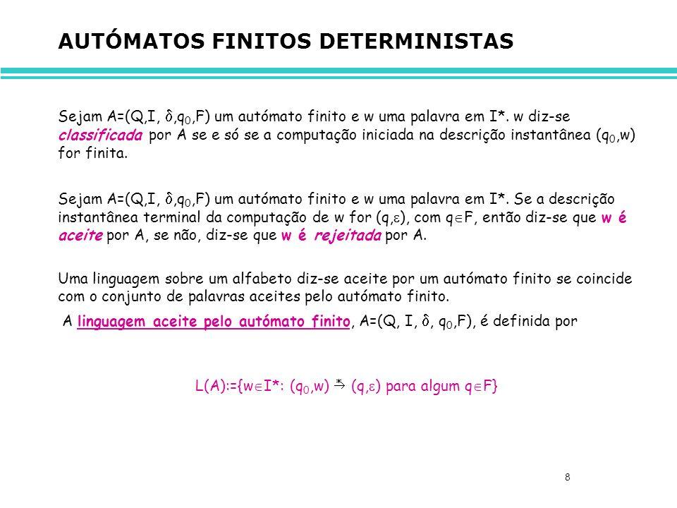8 AUTÓMATOS FINITOS DETERMINISTAS Sejam A=(Q,I,,q 0,F) um autómato finito e w uma palavra em I*.