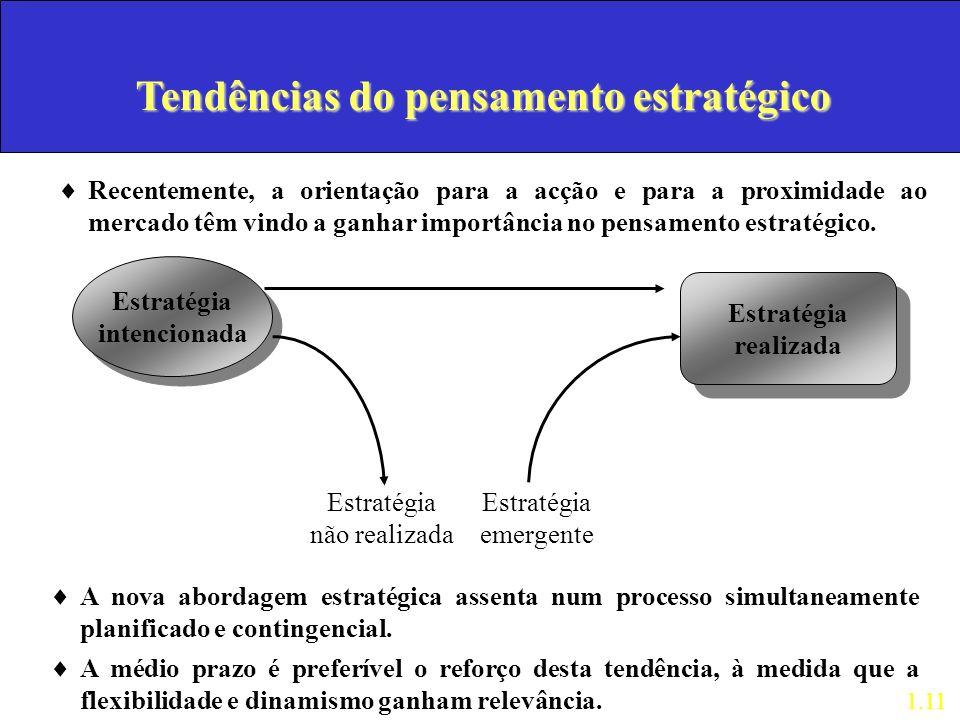 Tendências do pensamento estratégico Recentemente, a orientação para a acção e para a proximidade ao mercado têm vindo a ganhar importância no pensame