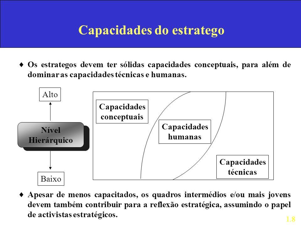 Capacidades do estratego Os estrategos devem ter sólidas capacidades conceptuais, para além de dominar as capacidades técnicas e humanas. Apesar de me