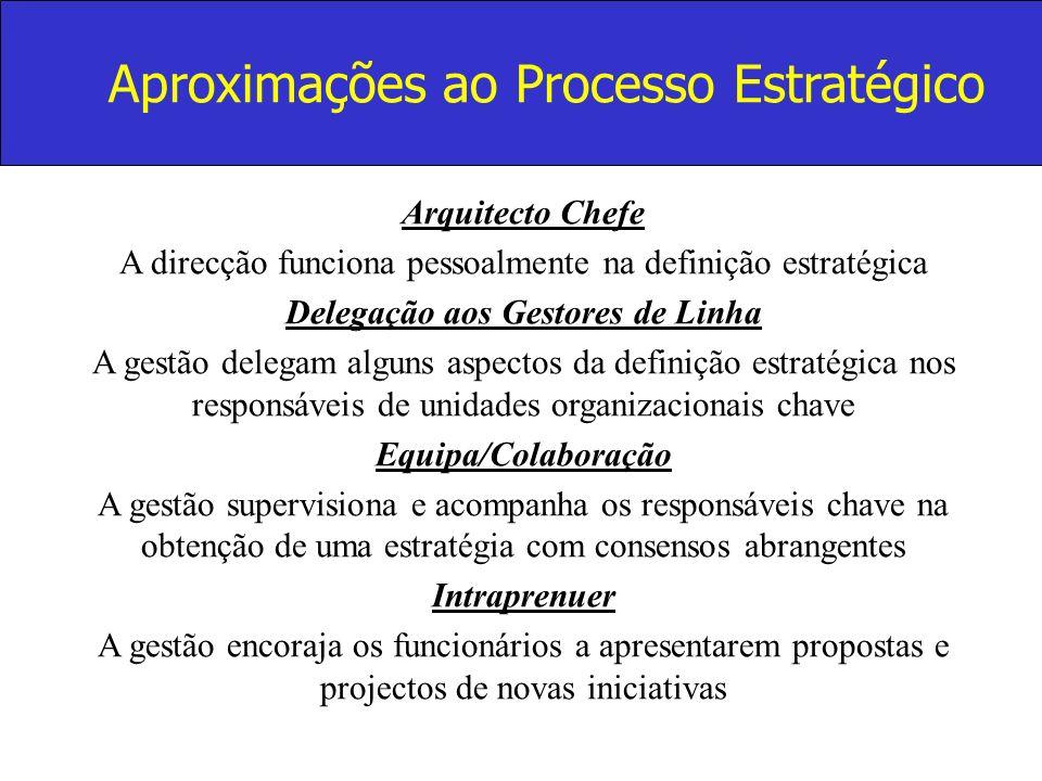 Aproximações ao Processo Estratégico Arquitecto Chefe A direcção funciona pessoalmente na definição estratégica Delegação aos Gestores de Linha A gest