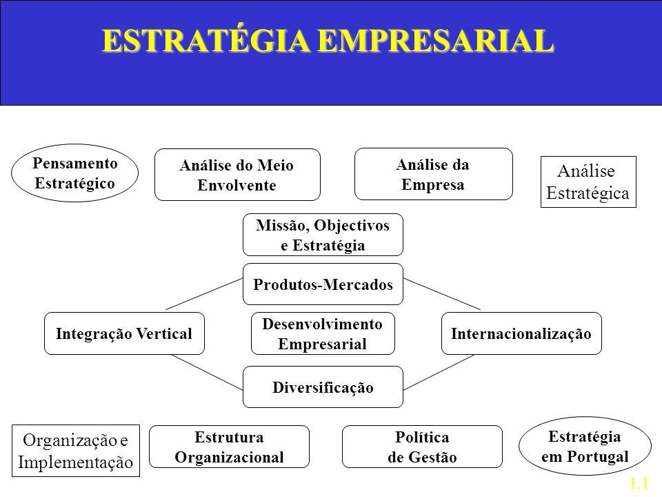 Estilos do estratego Em função das suas características pessoais, os estrategos de uma organização podem ser enquadrados em quatro estilos distintos.