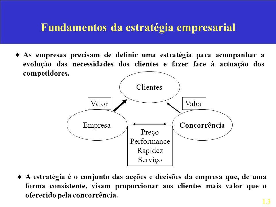 Fundamentos da estratégia empresarial As empresas precisam de definir uma estratégia para acompanhar a evolução das necessidades dos clientes e fazer