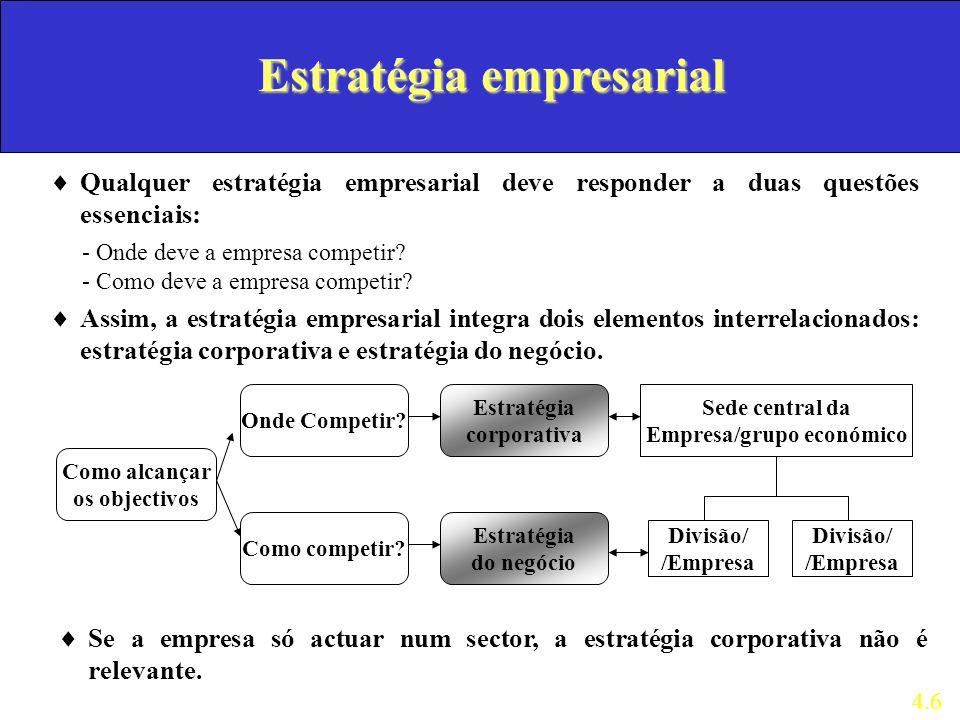 Estratégia empresarial Qualquer estratégia empresarial deve responder a duas questões essenciais: Assim, a estratégia empresarial integra dois element