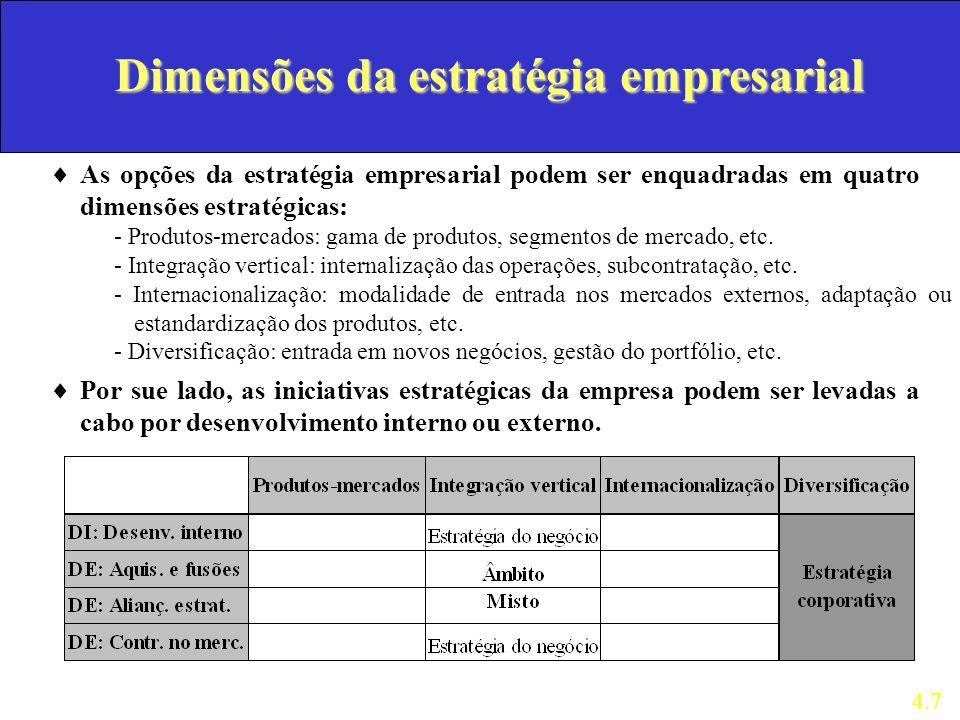 Dimensões da estratégia empresarial As opções da estratégia empresarial podem ser enquadradas em quatro dimensões estratégicas: Por sue lado, as inici