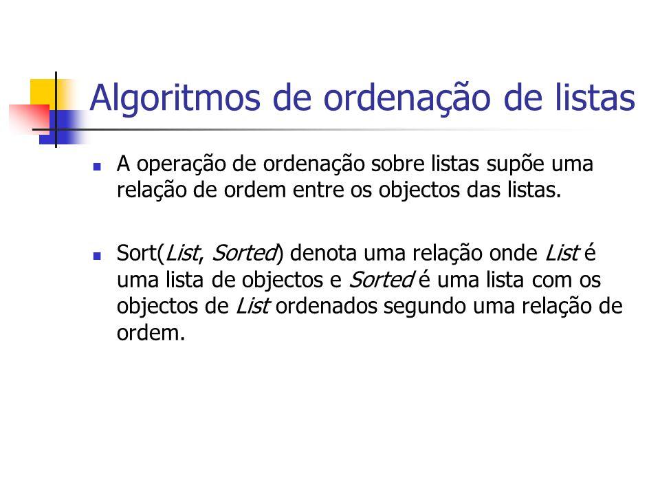 Algoritmos de ordenação de listas A operação de ordenação sobre listas supõe uma relação de ordem entre os objectos das listas.