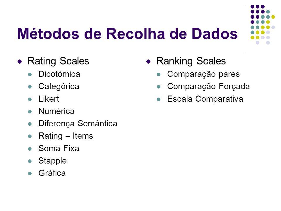 Rating Scales Dicotómica Categórica Likert Numérica Diferença Semântica Rating – Items Soma Fixa Stapple Gráfica Ranking Scales Comparação pares Compa