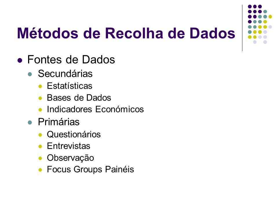 Métodos de Recolha de Dados Fontes de Dados Secundárias Estatísticas Bases de Dados Indicadores Económicos Primárias Questionários Entrevistas Observa